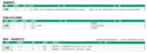 滋賀県2021高校入試・英語分析